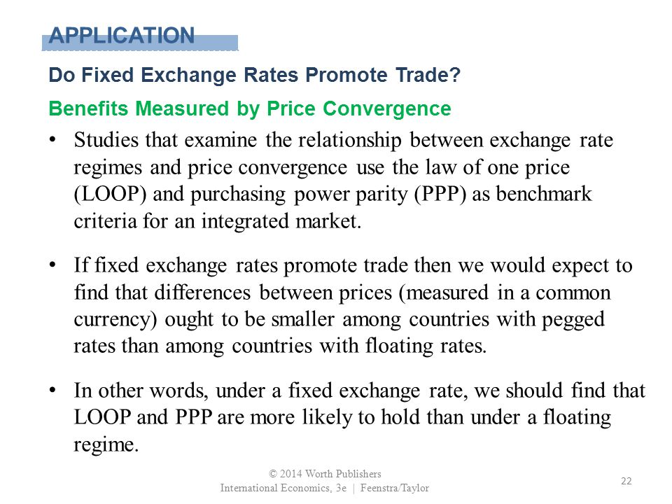 © 2014 Worth Publishers International Economics, 3e | Feenstra/Taylor