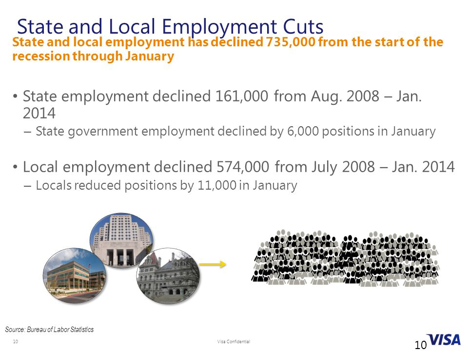 State and Local Employment Cuts