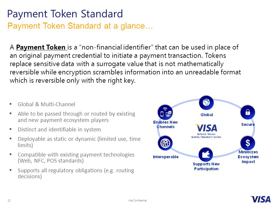 Payment Token Standard