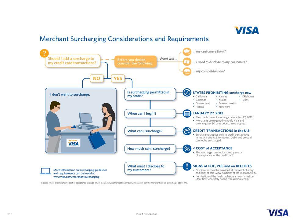 Visa Merchant Presentation