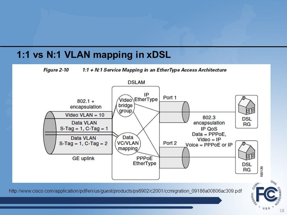 1:1 vs N:1 VLAN mapping in xDSL