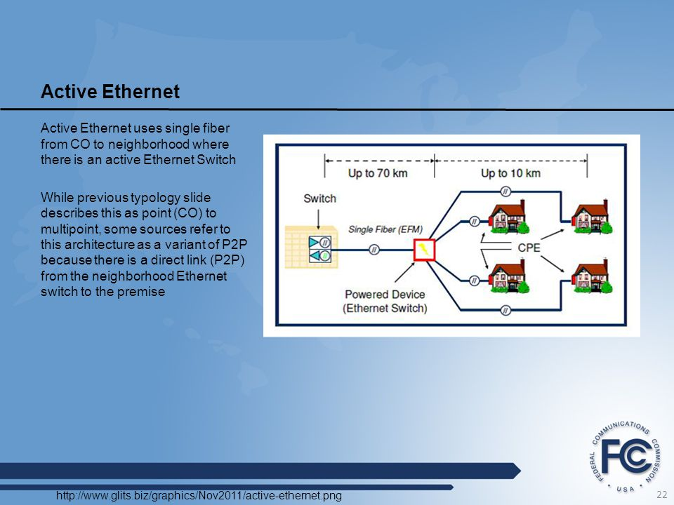 Active Ethernet Active Ethernet uses single fiber from CO to neighborhood where there is an active Ethernet Switch.