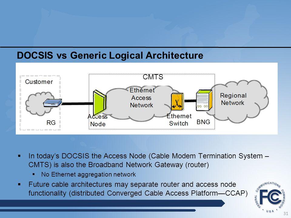 DOCSIS vs Generic Logical Architecture