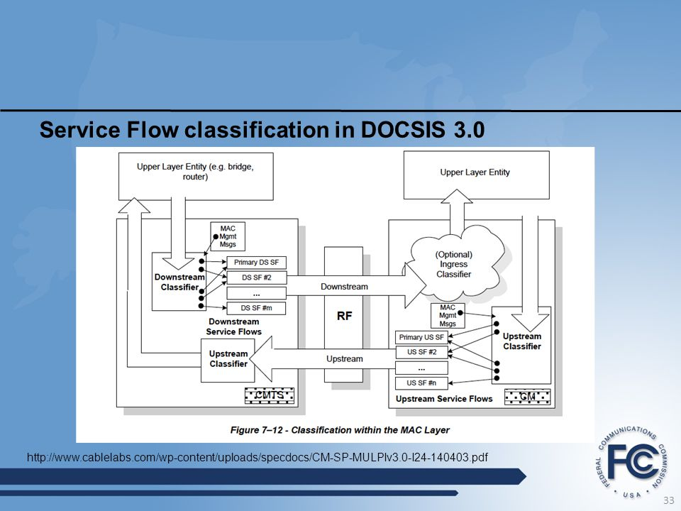 Service Flow classification in DOCSIS 3.0