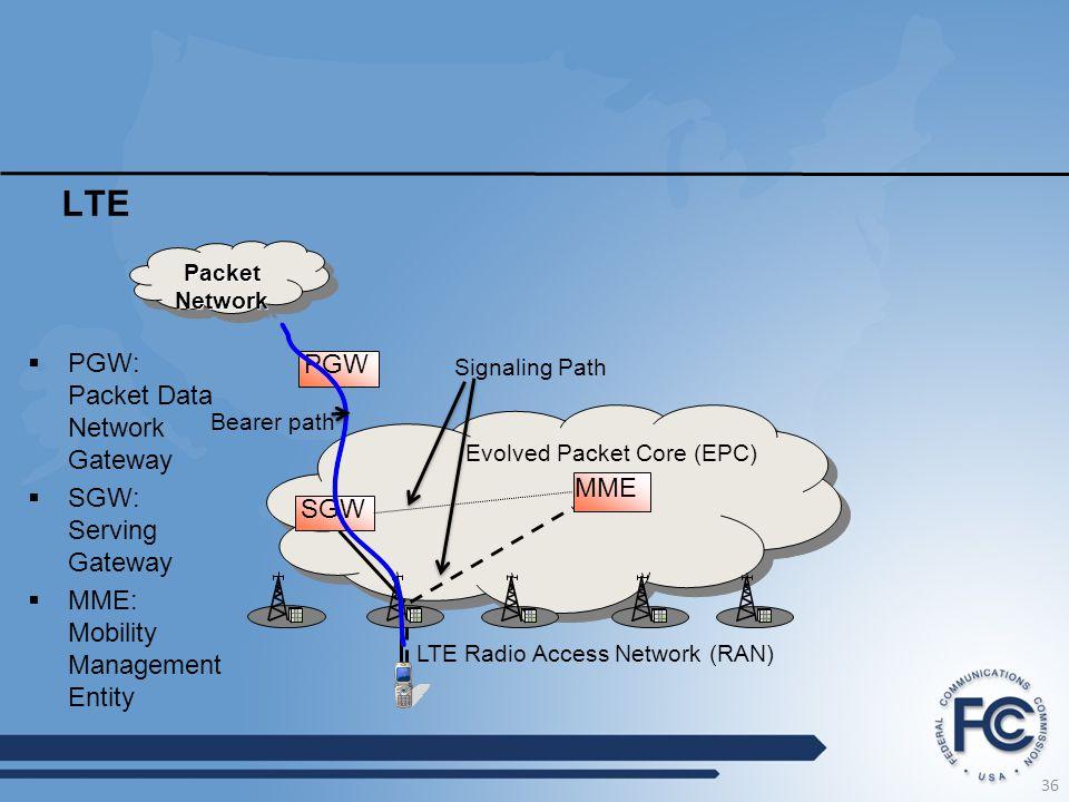 LTE PGW: Packet Data Network Gateway PGW SGW: Serving Gateway