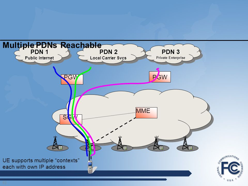 Multiple PDNs Reachable