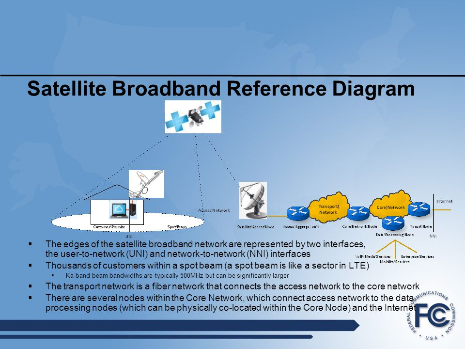 Satellite Broadband Reference Diagram
