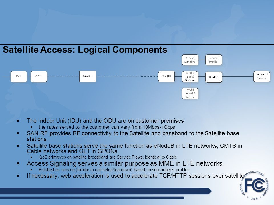Satellite Access: Logical Components