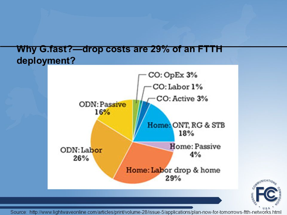 Why G.fast —drop costs are 29% of an FTTH deployment