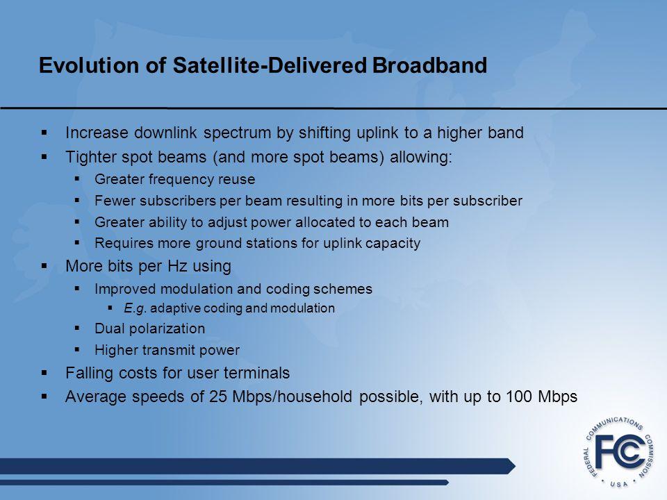 Evolution of Satellite-Delivered Broadband