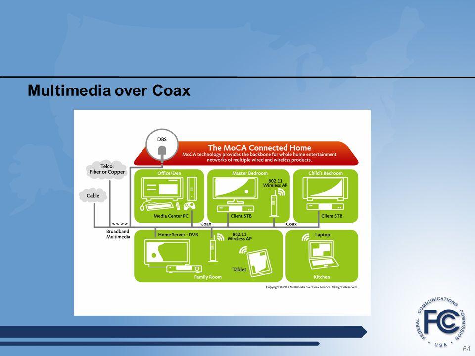 Multimedia over Coax