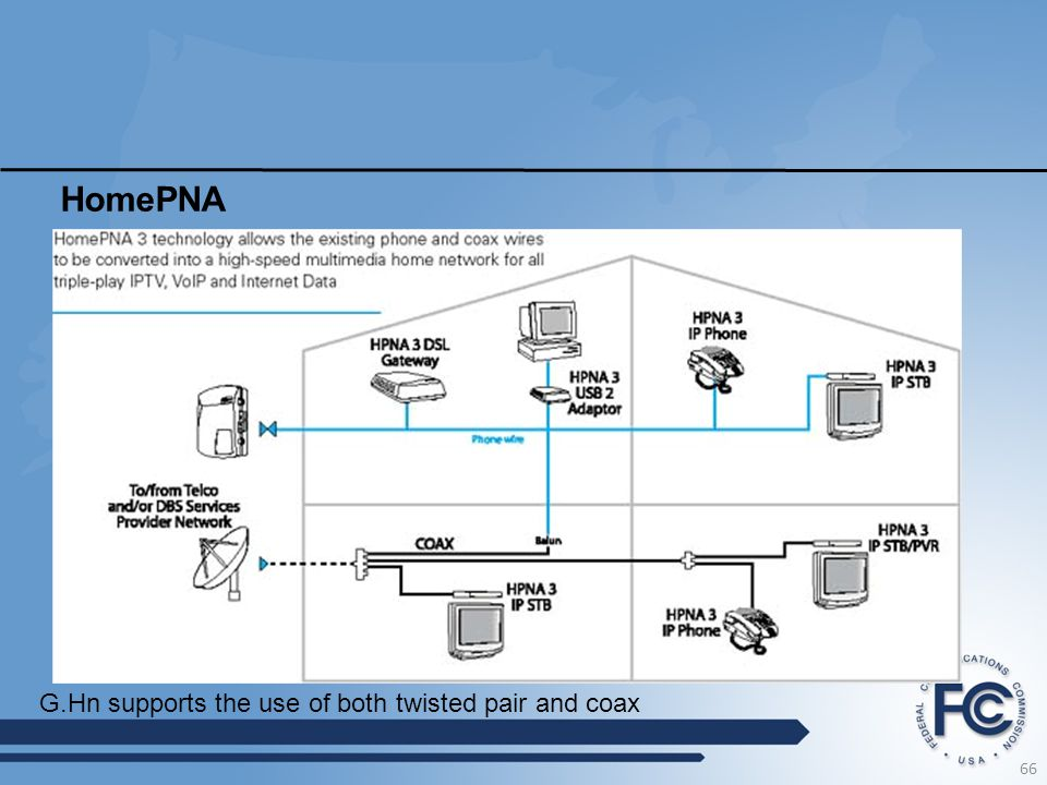 HomePNA G.Hn supports the use of both twisted pair and coax