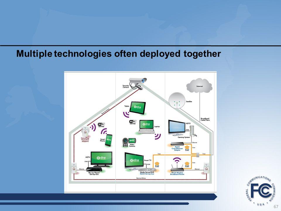 Multiple technologies often deployed together