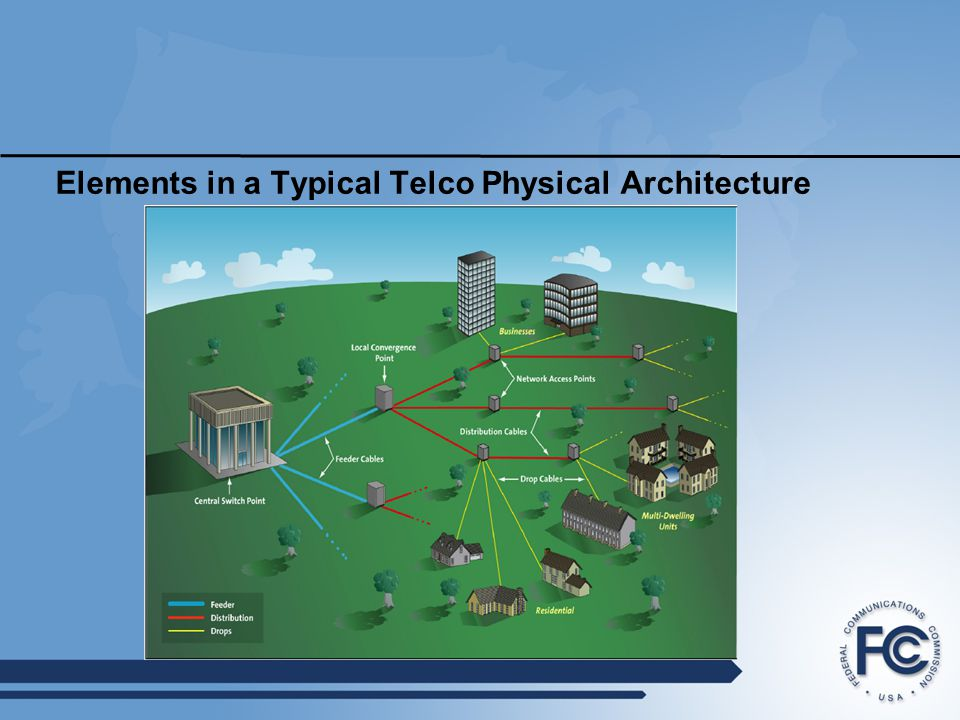 Elements in a Typical Telco Physical Architecture