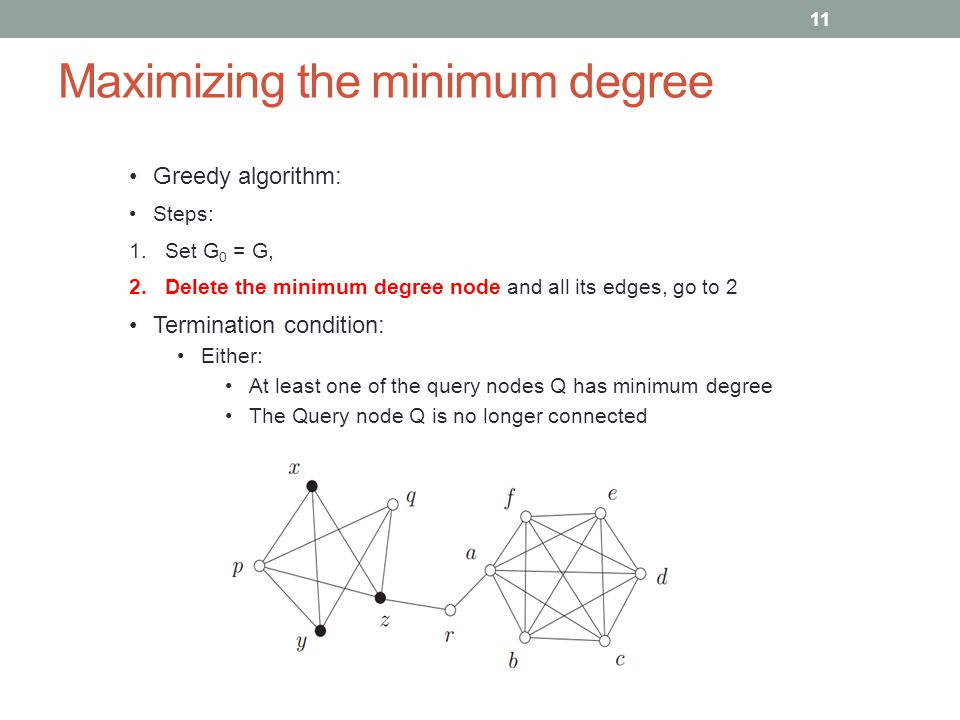 Maximizing the minimum degree