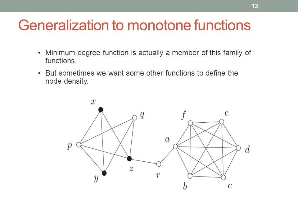 Generalization to monotone functions