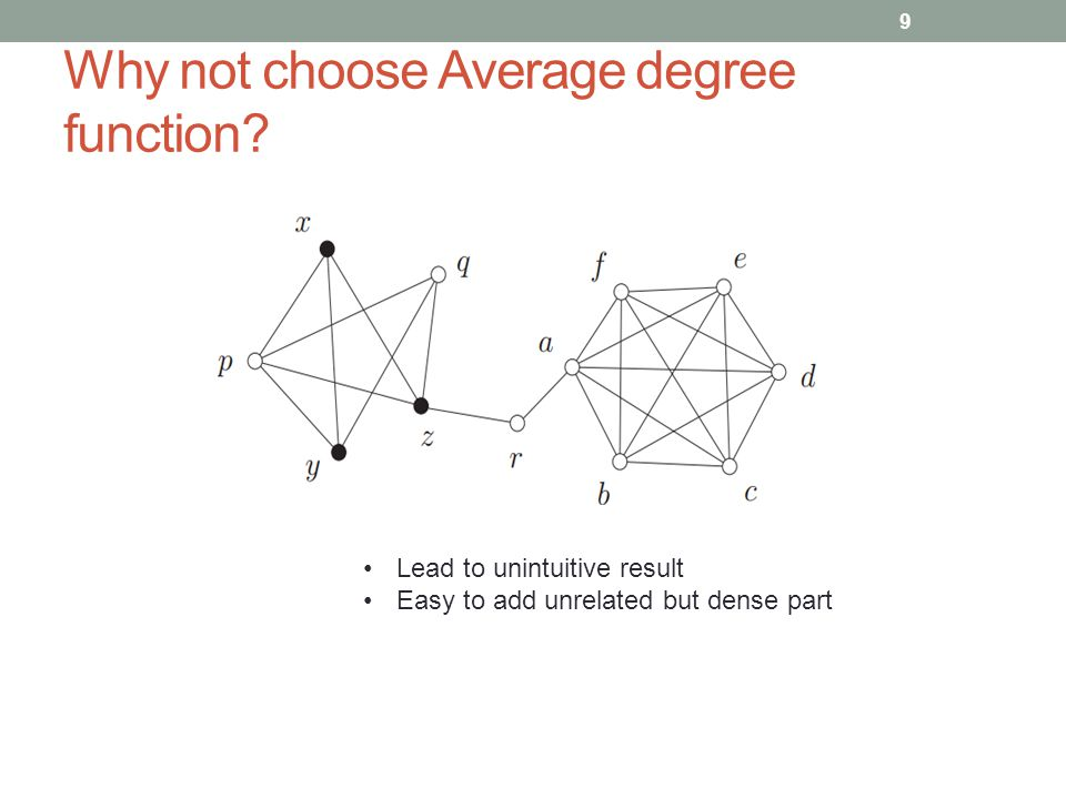 Why not choose Average degree function