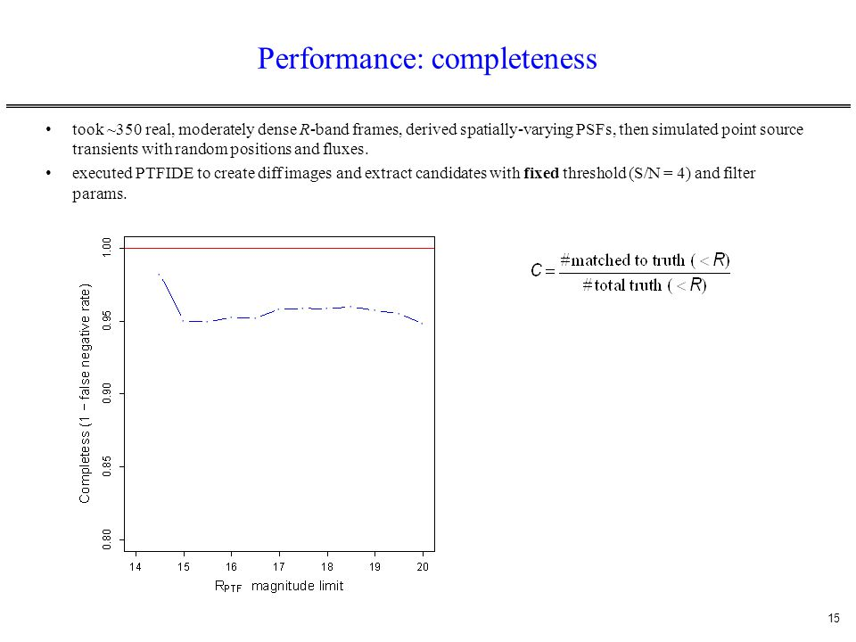 Performance: completeness
