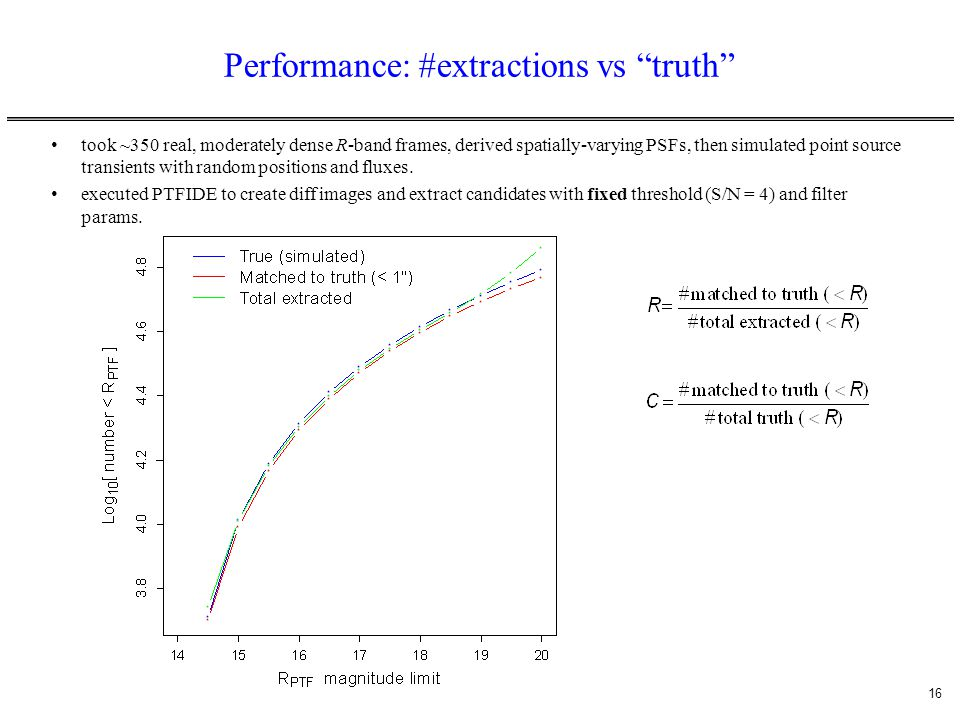 Performance: #extractions vs truth