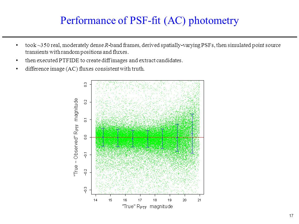 Performance of PSF-fit (AC) photometry