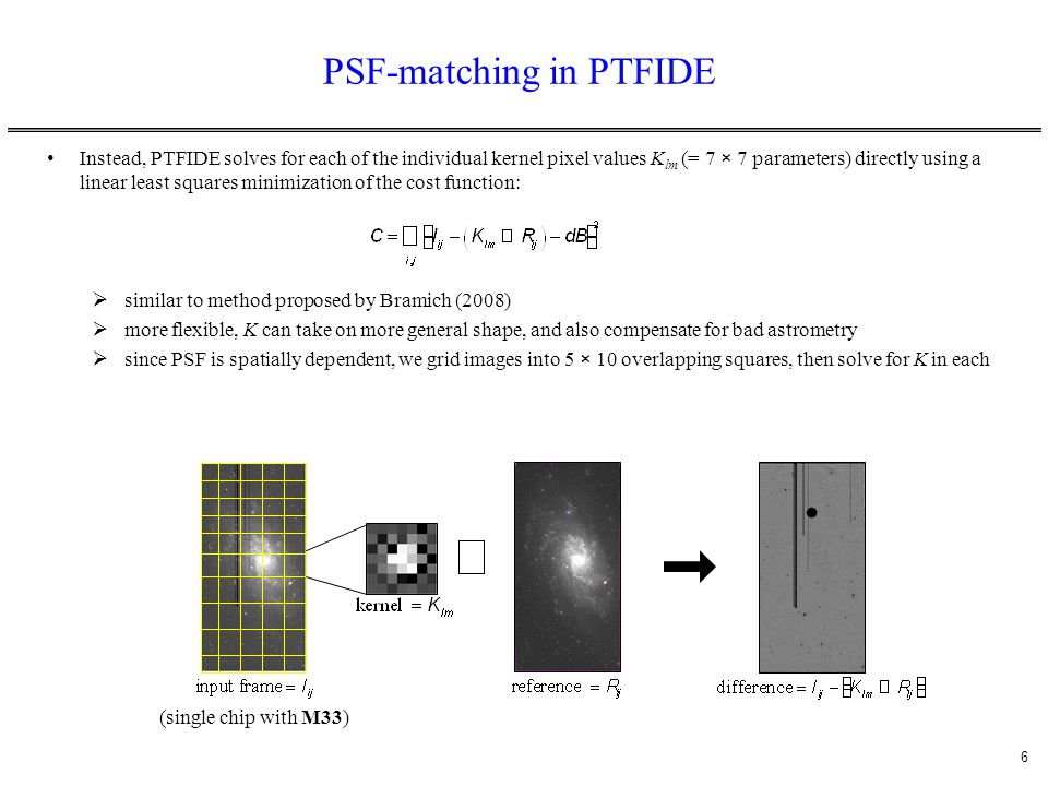 PSF-matching in PTFIDE