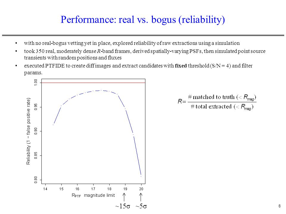 Performance: real vs. bogus (reliability)
