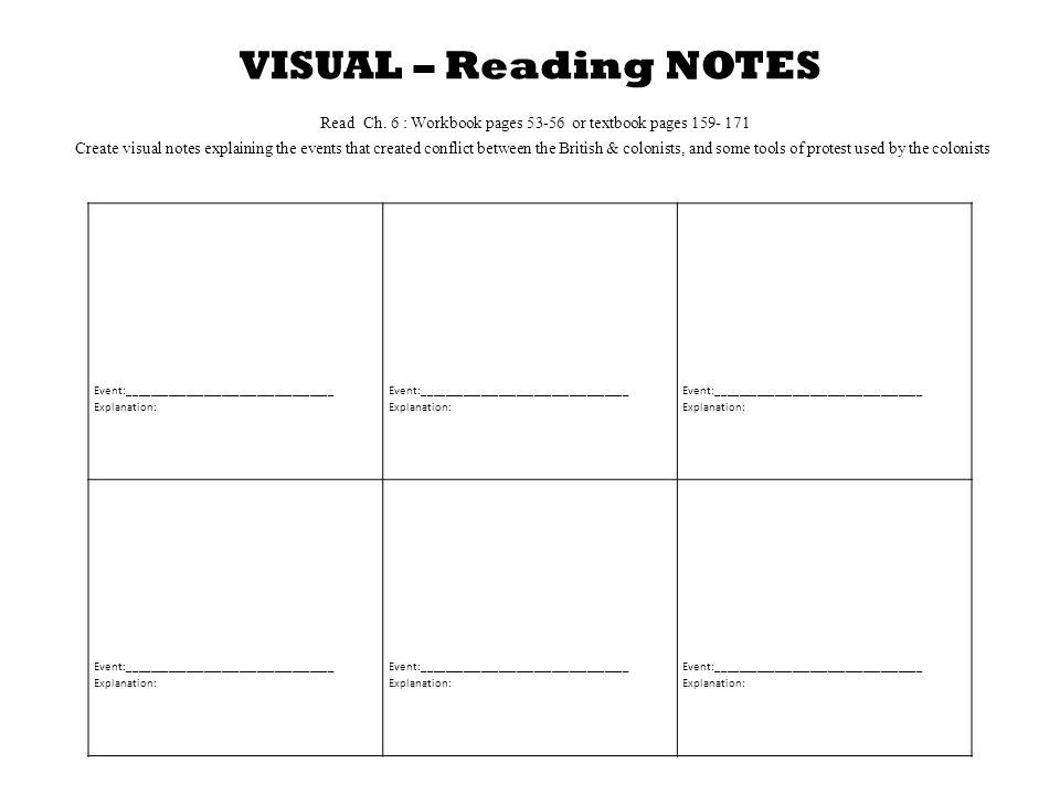 VISUAL – Reading NOTES Read Ch