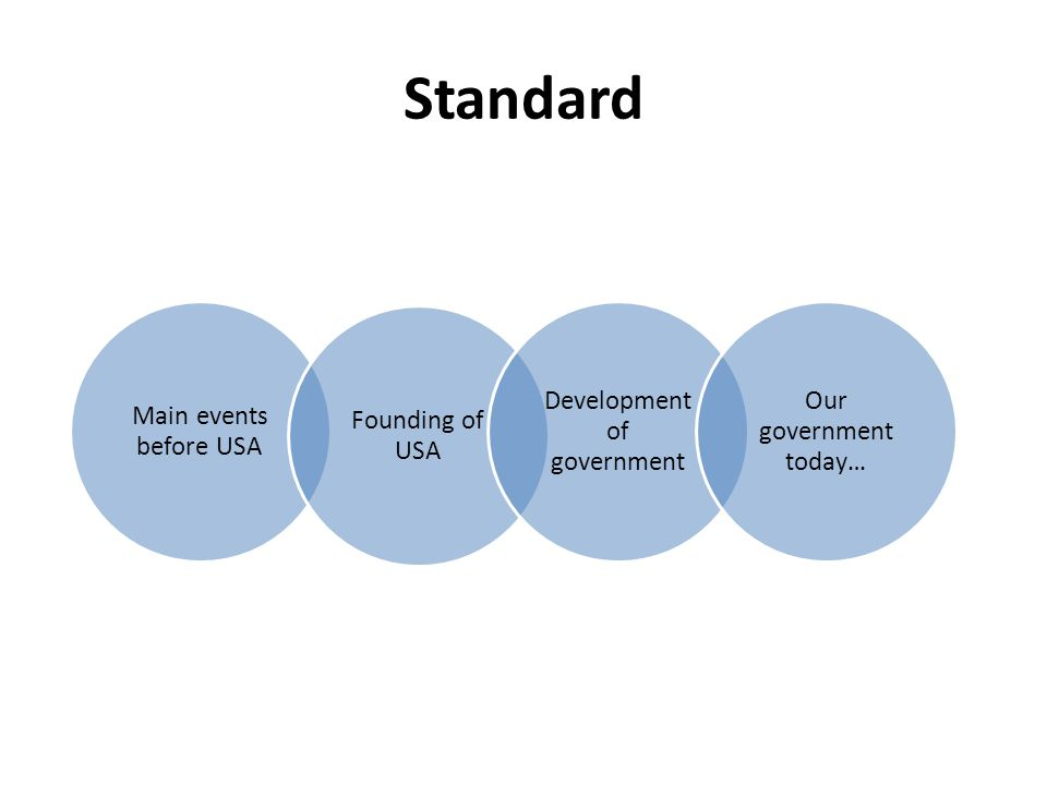 Development of government