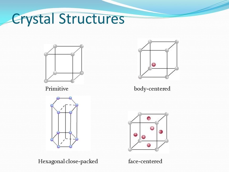 Crystal Structures Primitive body-centered