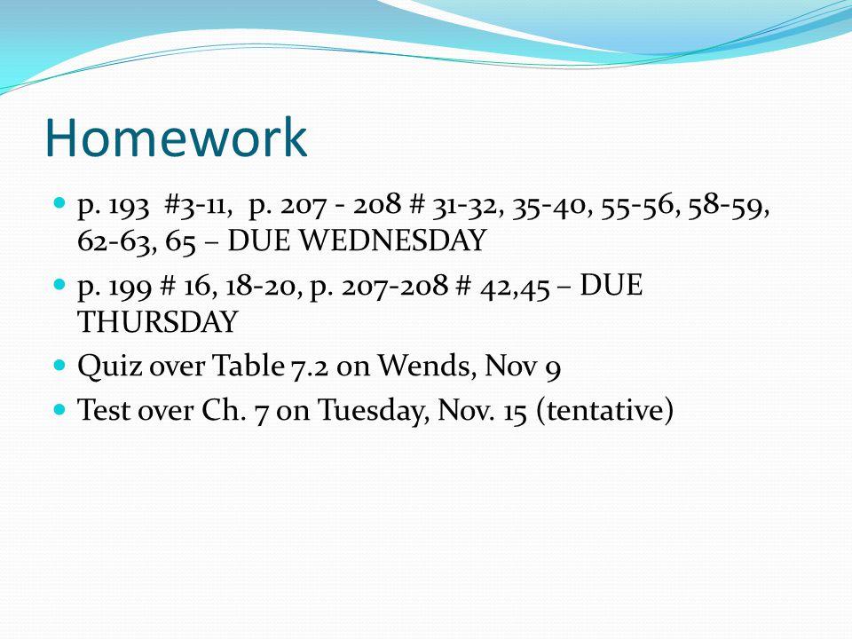 Homework p. 193 #3-11, p. 207 - 208 # 31-32, 35-40, 55-56, 58-59, 62-63, 65 – DUE WEDNESDAY. p. 199 # 16, 18-20, p. 207-208 # 42,45 – DUE THURSDAY.
