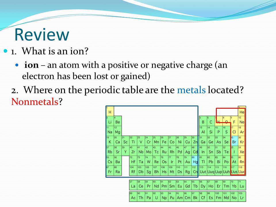 Review 1. What is an ion ion – an atom with a positive or negative charge (an electron has been lost or gained)