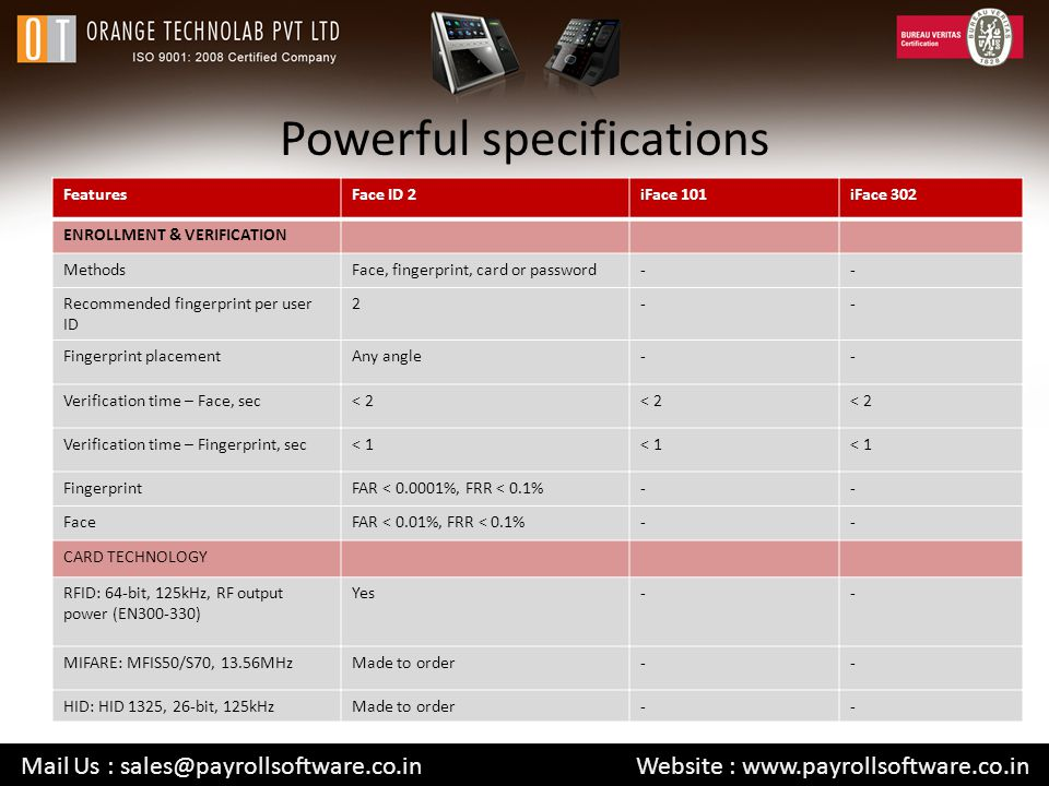 Powerful specifications