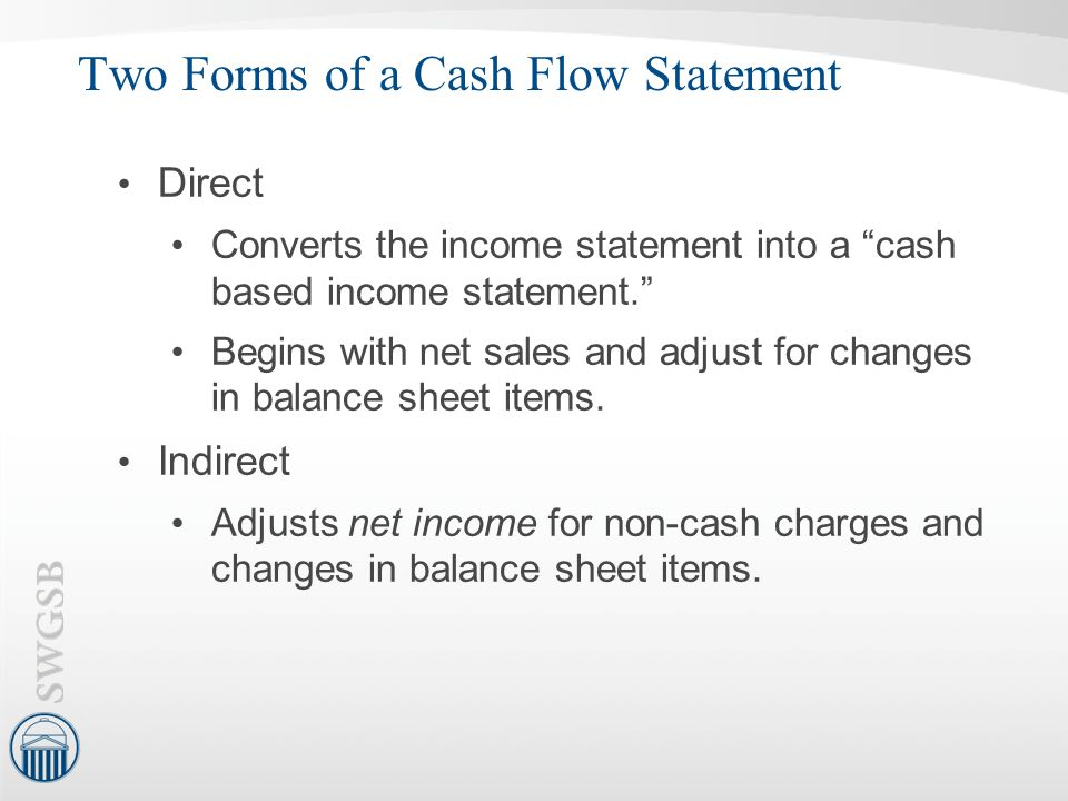 Two Forms of a Cash Flow Statement