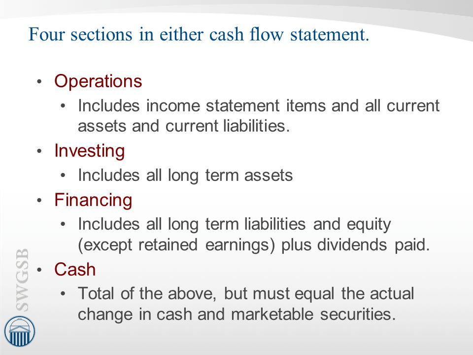 Four sections in either cash flow statement.