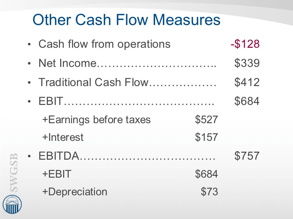 Other Cash Flow Measures