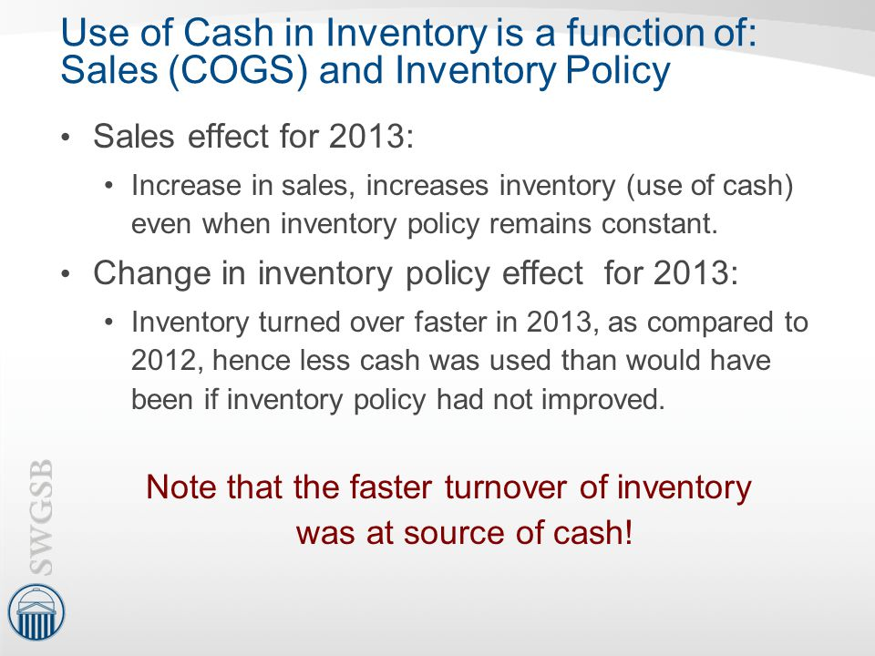 Note that the faster turnover of inventory was at source of cash!