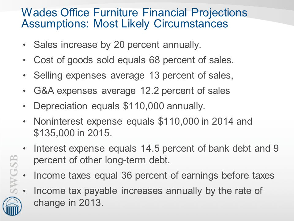 Wades Office Furniture Financial Projections Assumptions: Most Likely Circumstances
