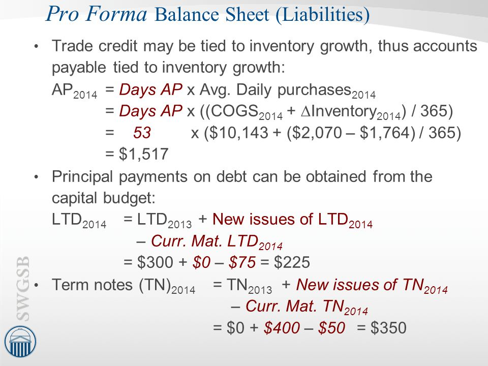 Pro Forma Balance Sheet (Liabilities)