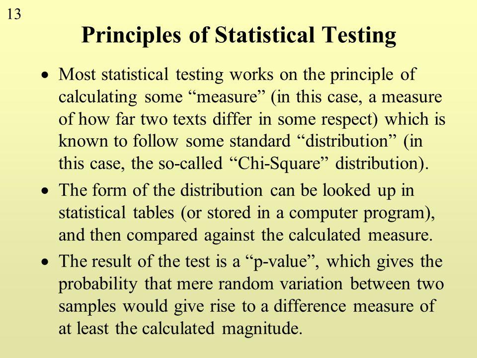 Principles of Statistical Testing