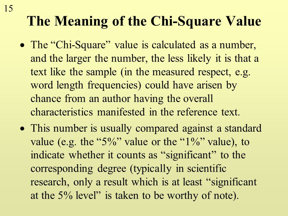 The Meaning of the Chi-Square Value