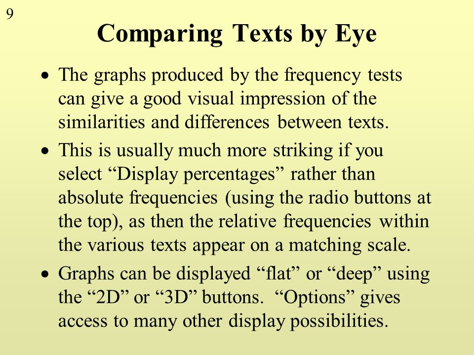 Comparing Texts by Eye