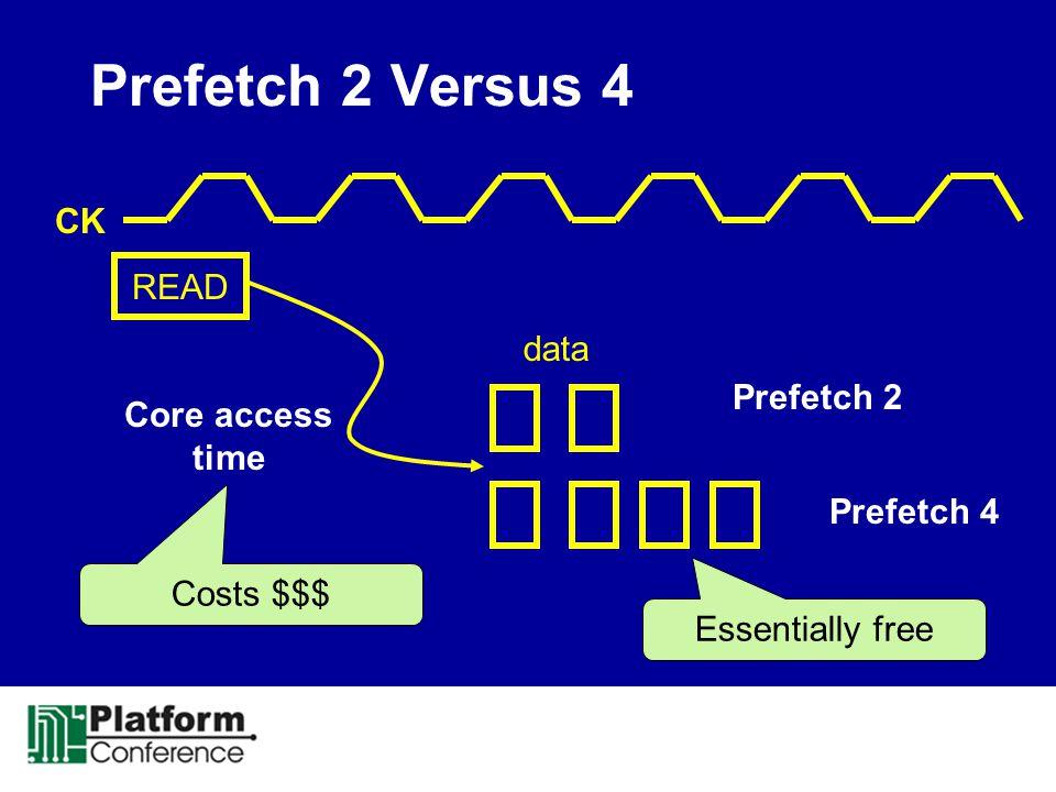 Prefetch 2 Versus 4 CK READ data Prefetch 2 Core access time