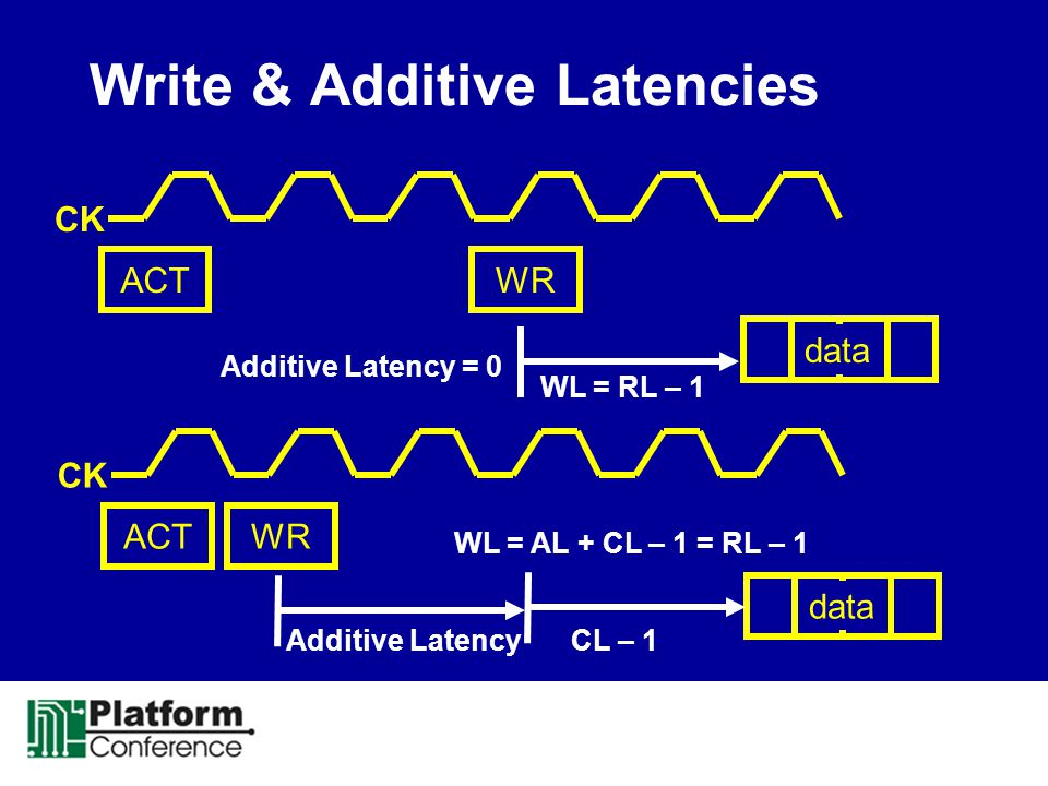Write & Additive Latencies