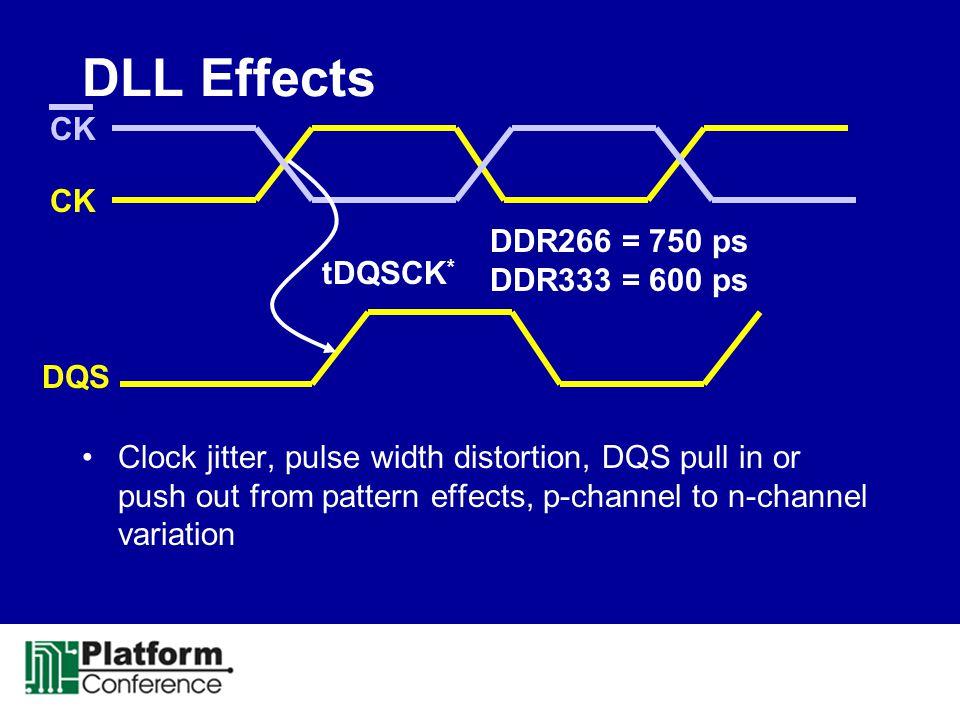 DLL Effects CK CK DDR266 = 750 ps DDR333 = 600 ps tDQSCK* DQS