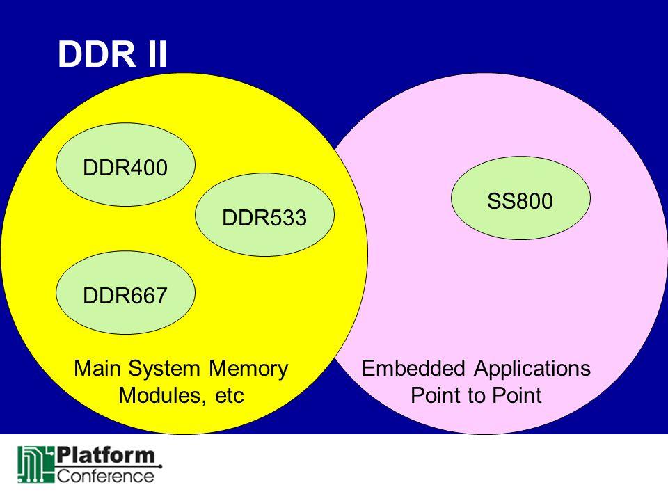 DDR II DDR400 SS800 DDR533 DDR667 Main System Memory Modules, etc