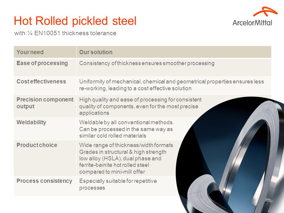 Product range Hot rolled pickled steel with ¼ EN10051 thickness tolerance. Product range* High strength, low alloy steels (HSLA):