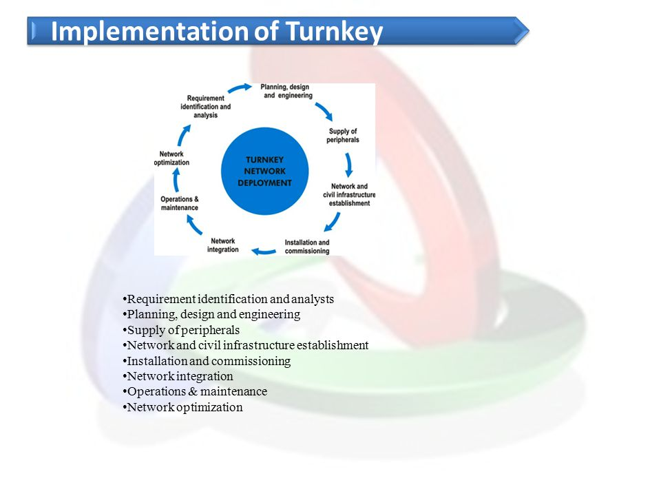 Implementation of Turnkey