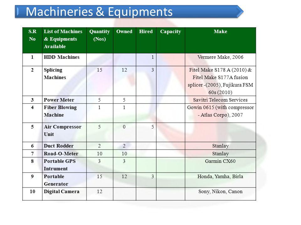 Machineries & Equipments