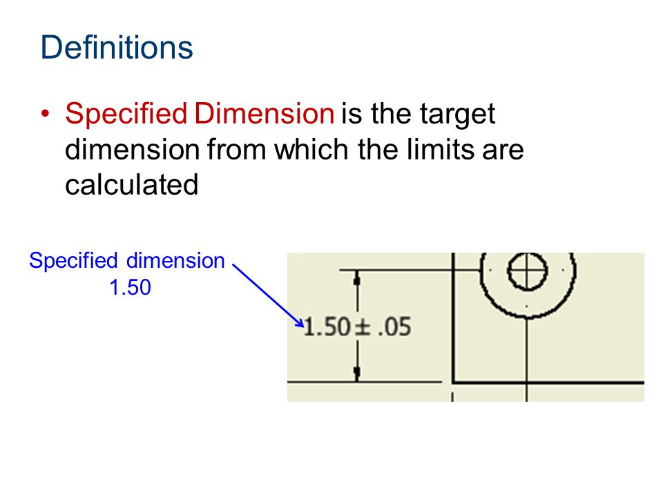 Definitions Specified Dimension is the target dimension from which the limits are calculated. Specified dimension.