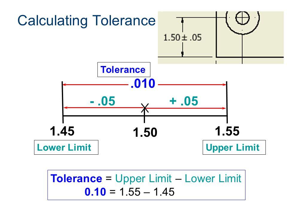 Calculating Tolerance
